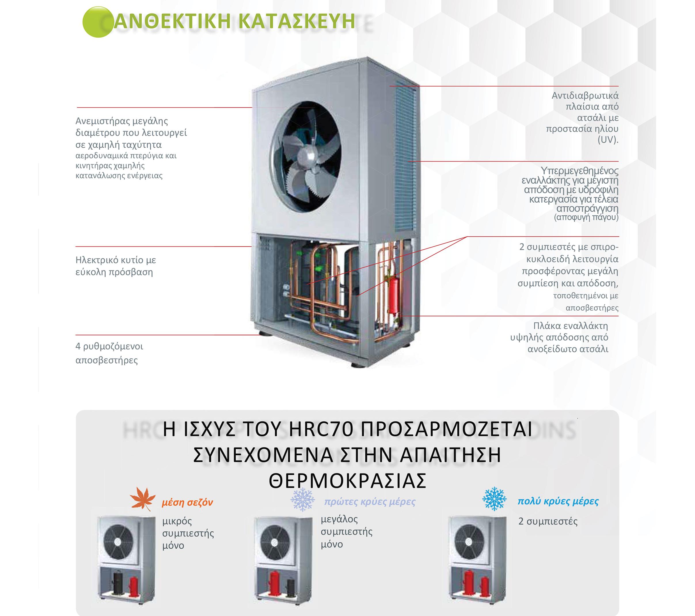 HRC 70 leaflet 2018_GR-3